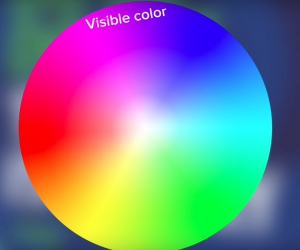 RGB vs CMYK: Guide to Color Systems